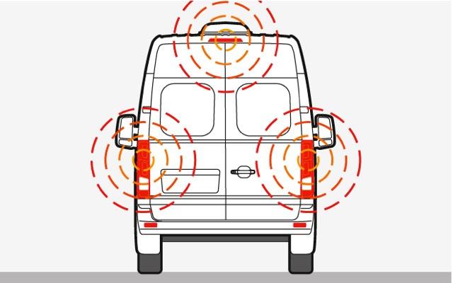 Emergency Stop Signal (ESS)